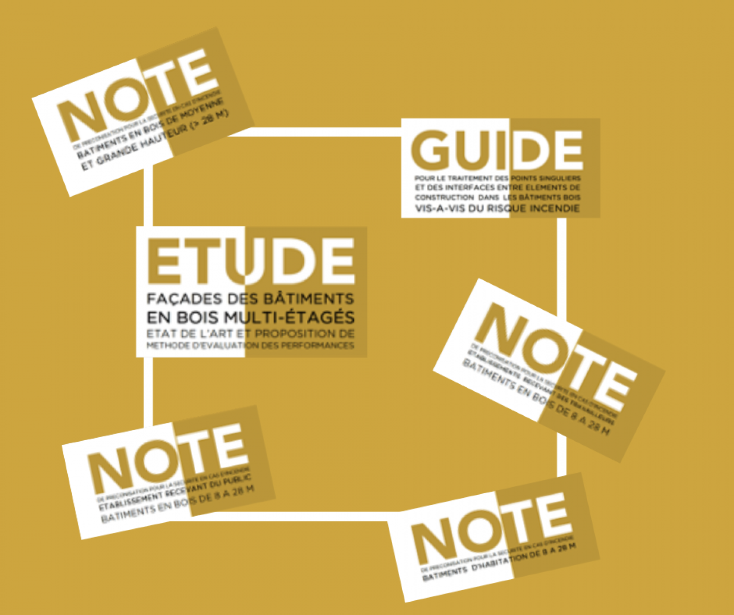 guide note etude