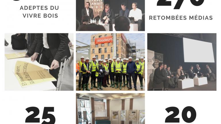 adivbois bilan 2019